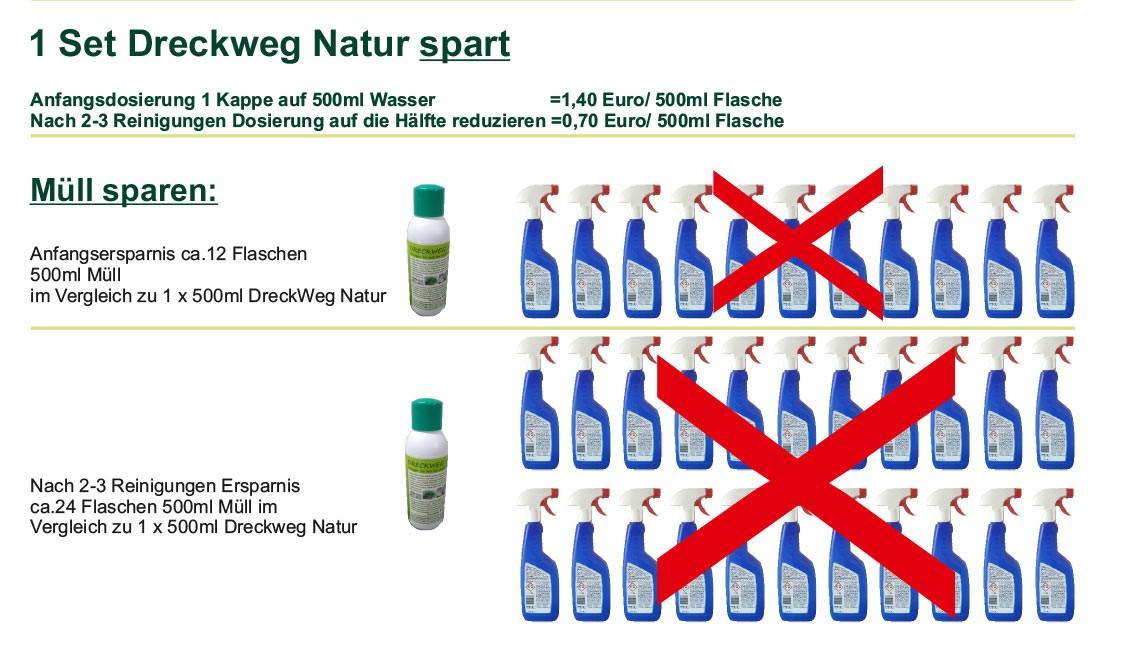 Bio-Reiniger Ersparnis